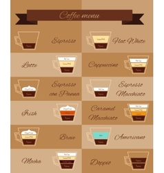 Coffee menu decorative icons vector image vector image