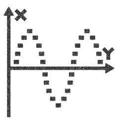 Dotted sinusoid plot grainy texture icon vector