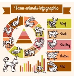 Farm infographics set vector