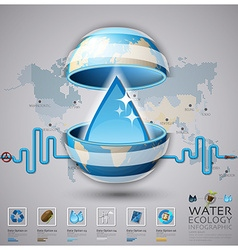 Worldwide water ecology and environment vector