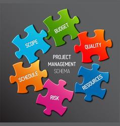 project management diagram scheme concept vector image