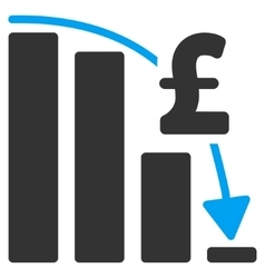 Pound financial epic fail flat icon symbol vector