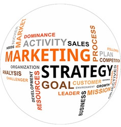 Word cloud marketing strategy vector