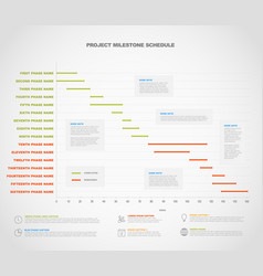 Project timeline graph - gantt progress chart of vector