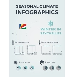 Seasonal climate infographics weather air and vector