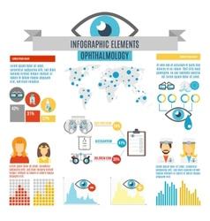 Oculist infographic set vector