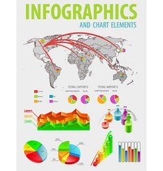 Infographic set with colorful charts vector image