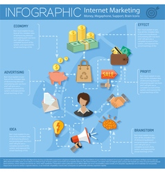 Internet marketing infographics vector