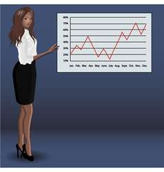 Girl at business presentation vector