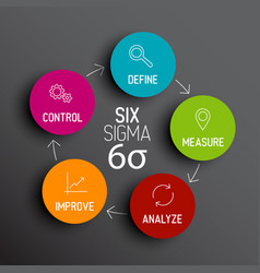 Six sigma diagram scheme concept vector