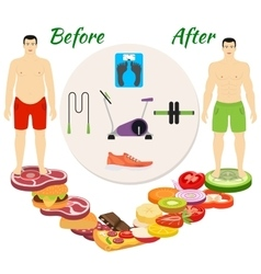 Men before and after the fitness vector