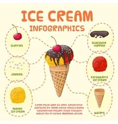 Ice-cream infographics vector image