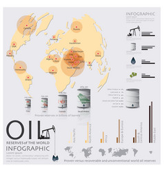 Map of oil reserves of the world infographic vector