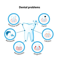 Tooth problem vector