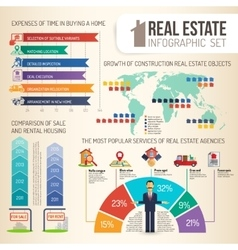 Real estate infographics set vector