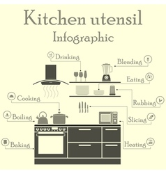 Kitchen utensil infographics vector image