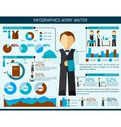 Waiter Man Infographic vector image
