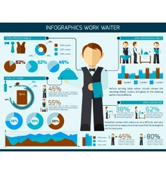 Waiter man infographic vector
