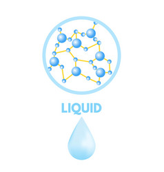 matter in different states liquid vector image