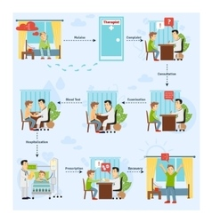 Patient treatment concept vector