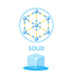 Matter in different states solid vector