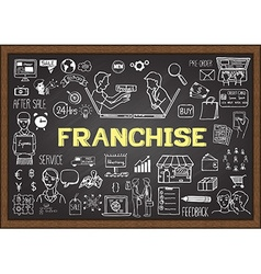 Franchise on chalkboard vector