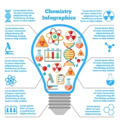Science chemical colorful infographcis vector