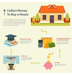Collect money to buy a house vector