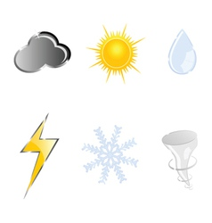 Sign for weather vector