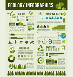 Infographics template of nature ecology vector