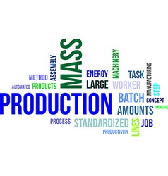 Word cloud mass production vector
