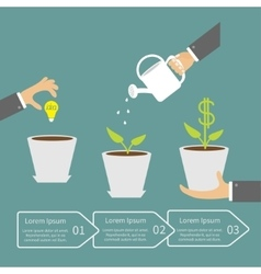 Businessmen hand Financial growth concept Three vector image