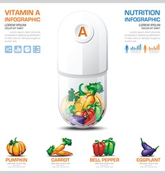 Vitamin a chart diagram health and medical vector