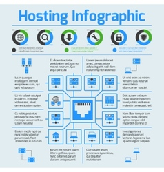 Hosting infographic set vector