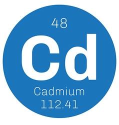 Cadmium chemical element vector