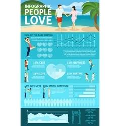 People in love infographics vector