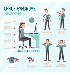 Infographic office syndrome template design vector