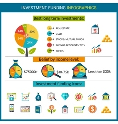 Investment funds profit infographics vector
