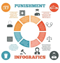 Crime and punishment infographic poster print vector