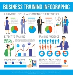 Business training and consulting infographic vector