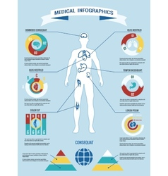 Human body medical infographics vector