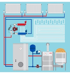 Energy-saving heating system pellet boiler heating vector