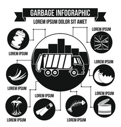 Garbage infographic concept simple style vector