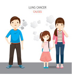 Man smoking woman and children close noses vector