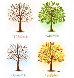 Set of season vector