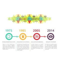 Timeline infographic of data transmission on years vector image vector image