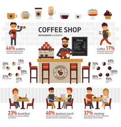 infographic coffee shop flat vector image vector image