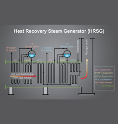 heat recovery steam generator process chart info vector image vector image