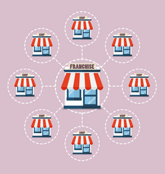 Franchise business system in flat style vector