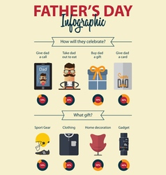 Father day infographics in flat design vector